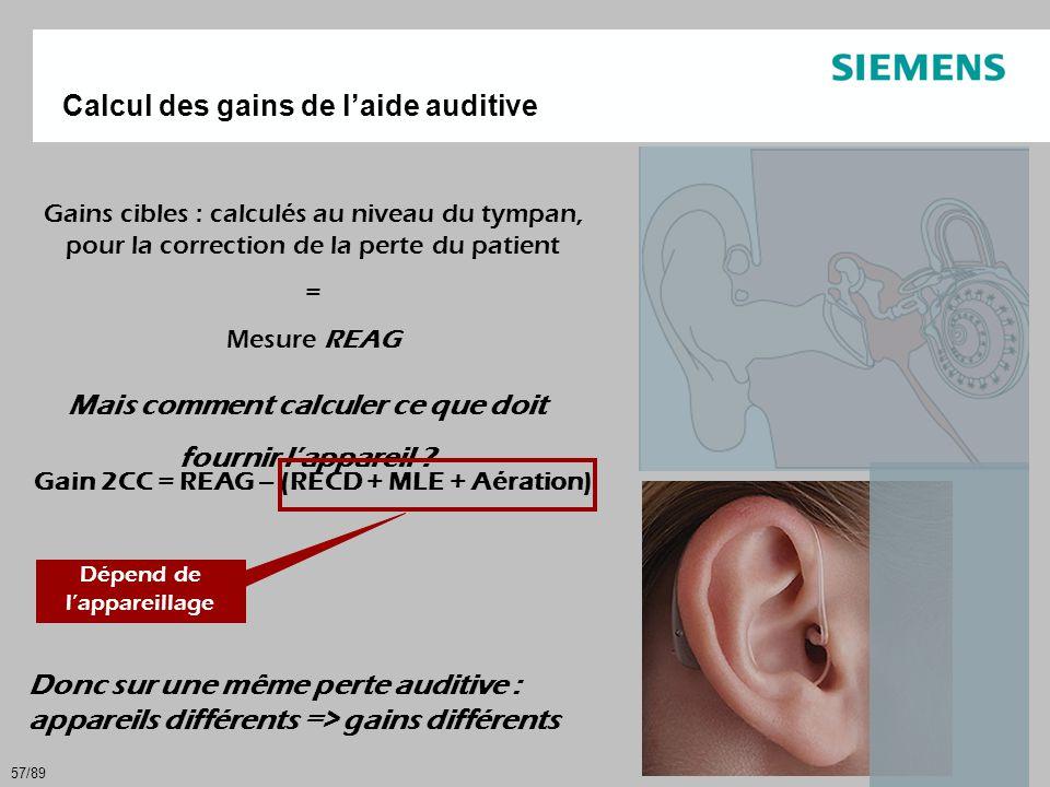 57/89 Gains cibles : calculés au niveau du tympan, pour la correction de la perte du patient = Mesure REAG Gain 2CC = REAG – (RECD + MLE + Aération) Mais comment calculer ce que doit fournir l'appareil .