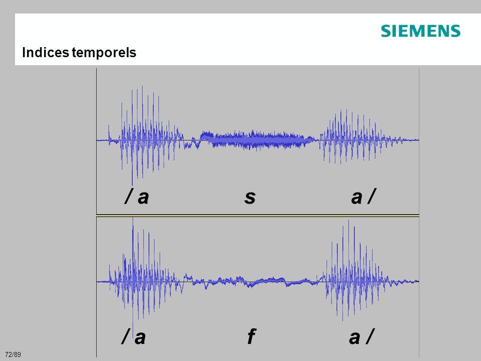 72/89 Indices temporels / a s a / / a f a /