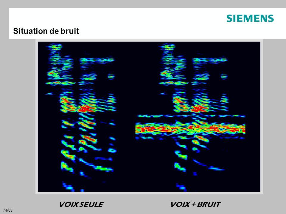 74/89 VOIX SEULE VOIX + BRUIT Situation de bruit