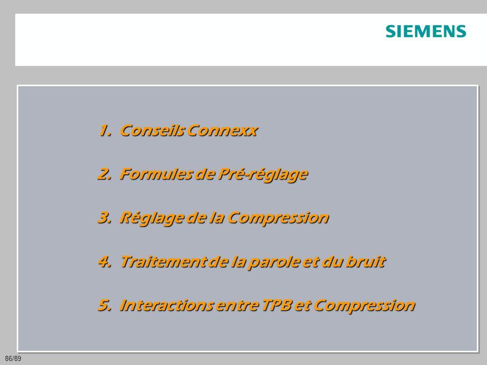 86/89 1. Conseils Connexx 2. Formules de Pré-réglage 3. Réglage de la Compression 4. Traitement de la parole et du bruit 5. Interactions entre TPB et