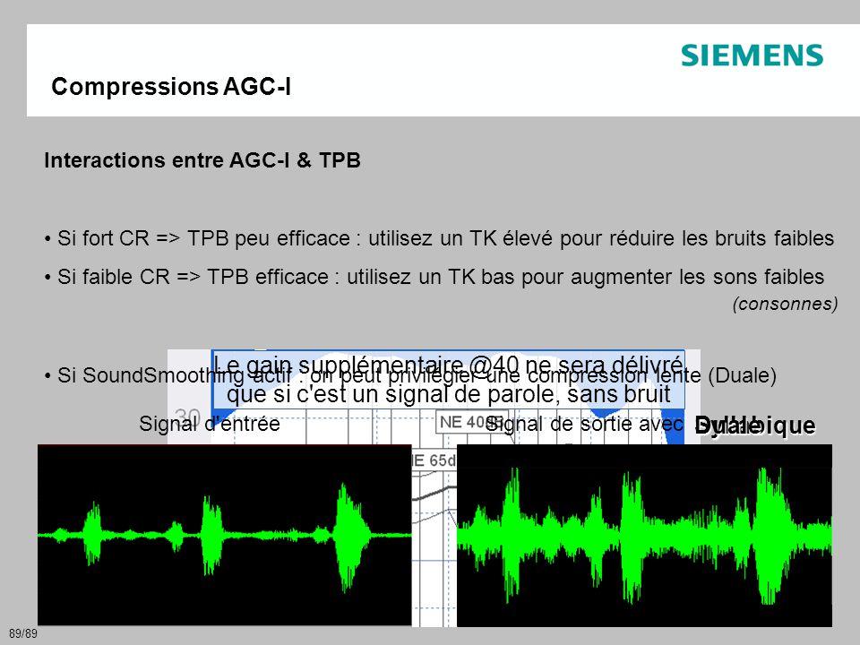 89/89 Le gain supplémentaire @40 ne sera délivré que si c'est un signal de parole, sans bruit Compressions AGC-I Interactions entre AGC-I & TPB • Si f