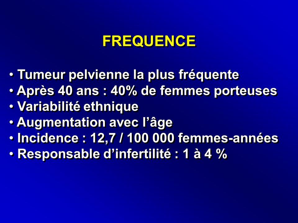 FREQUENCE • Tumeur pelvienne la plus fréquente • Après 40 ans : 40% de femmes porteuses • Variabilité ethnique • Augmentation avec l'âge • Incidence : 12,7 / 100 000 femmes-années • Responsable d'infertilité : 1 à 4 % • Tumeur pelvienne la plus fréquente • Après 40 ans : 40% de femmes porteuses • Variabilité ethnique • Augmentation avec l'âge • Incidence : 12,7 / 100 000 femmes-années • Responsable d'infertilité : 1 à 4 %