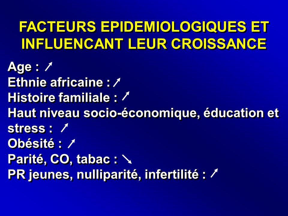 FACTEURS EPIDEMIOLOGIQUES ET INFLUENCANT LEUR CROISSANCE Age : Ethnie africaine : Histoire familiale : Haut niveau socio-économique, éducation et stress : Obésité : Parité, CO, tabac : PR jeunes, nulliparité, infertilité : Age : Ethnie africaine : Histoire familiale : Haut niveau socio-économique, éducation et stress : Obésité : Parité, CO, tabac : PR jeunes, nulliparité, infertilité :