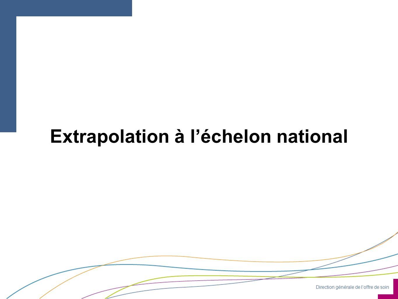 Direction générale de l'offre de soin Extrapolation à l'échelon national