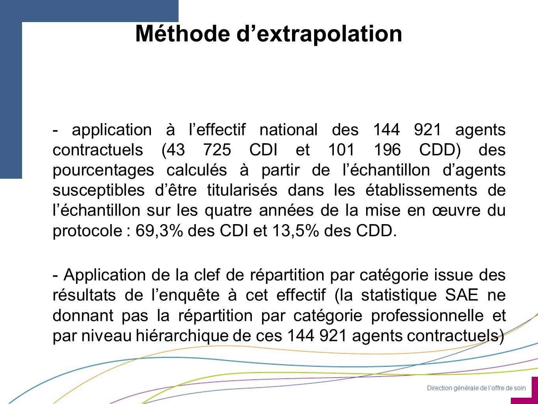 Direction générale de l'offre de soin Méthode d'extrapolation - application à l'effectif national des 144 921 agents contractuels (43 725 CDI et 101 196 CDD) des pourcentages calculés à partir de l'échantillon d'agents susceptibles d'être titularisés dans les établissements de l'échantillon sur les quatre années de la mise en œuvre du protocole : 69,3% des CDI et 13,5% des CDD.