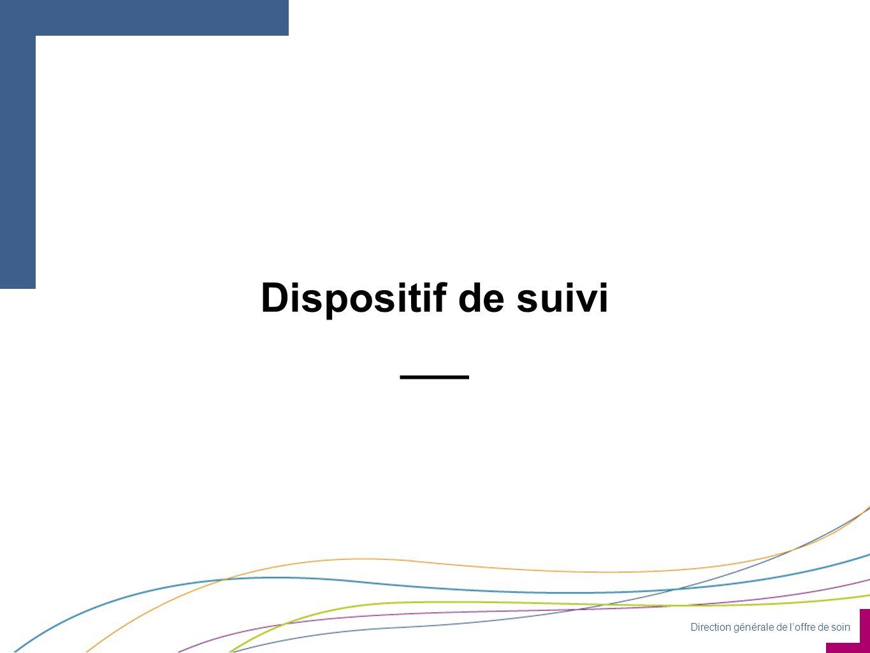 Direction générale de l'offre de soin Dispositif de suivi ___