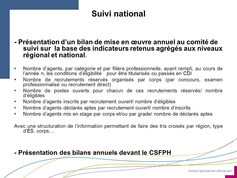 Direction générale de l'offre de soin Suivi national - Présentation d'un bilan de mise en œuvre annuel au comité de suivi sur la base des indicateurs retenus agrégés aux niveaux régional et national.