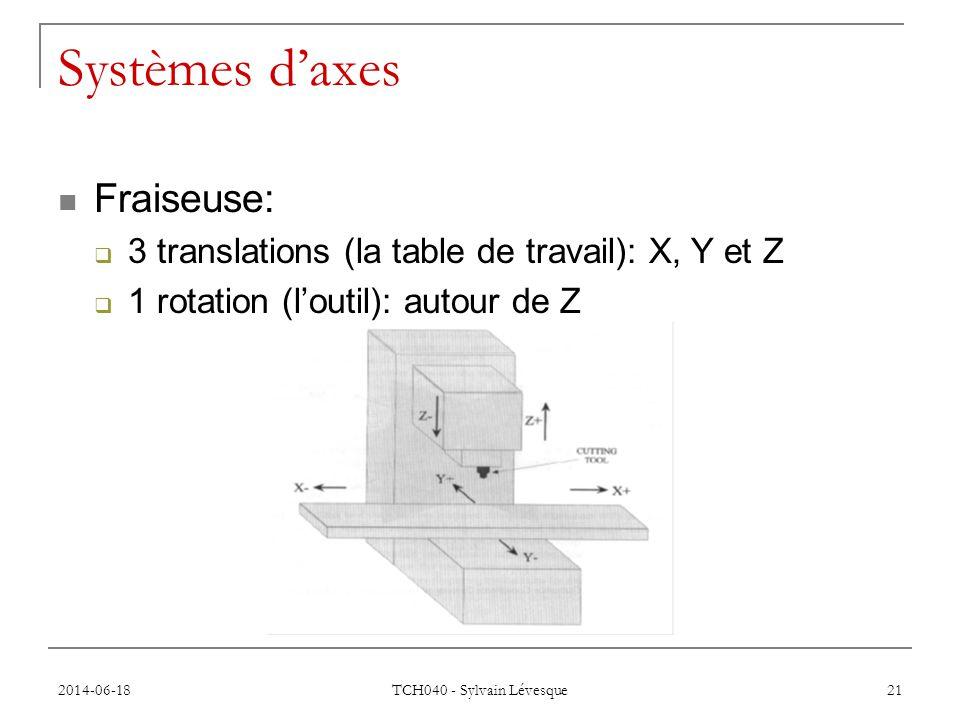 2014-06-18 TCH040 - Sylvain Lévesque 21 Systèmes d'axes  Fraiseuse:  3 translations (la table de travail): X, Y et Z  1 rotation (l'outil): autour de Z