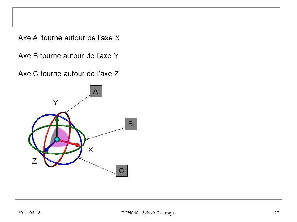 2014-06-18 TCH040 - Sylvain Lévesque 27 Axe A tourne autour de l'axe X Axe B tourne autour de l'axe Y Axe C tourne autour de l'axe Z A B C Z X Y