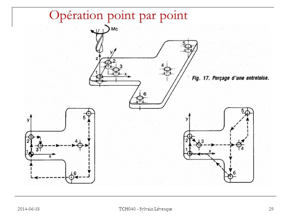2014-06-18 TCH040 - Sylvain Lévesque 29 Opération point par point