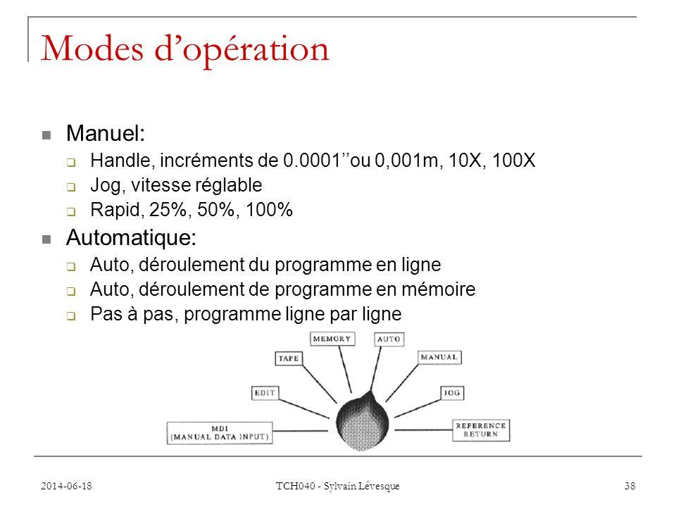 2014-06-18 TCH040 - Sylvain Lévesque 38 Modes d'opération  Manuel:  Handle, incréments de 0.0001''ou 0,001m, 10X, 100X  Jog, vitesse réglable  Rapid, 25%, 50%, 100%  Automatique:  Auto, déroulement du programme en ligne  Auto, déroulement de programme en mémoire  Pas à pas, programme ligne par ligne