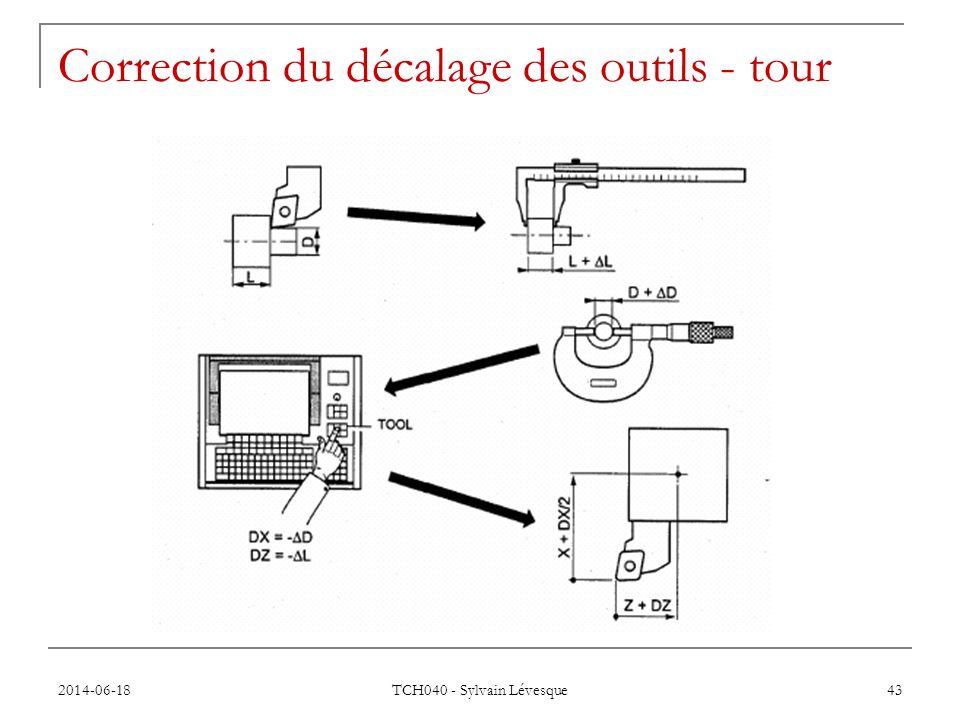 2014-06-18 TCH040 - Sylvain Lévesque 43 Correction du décalage des outils - tour
