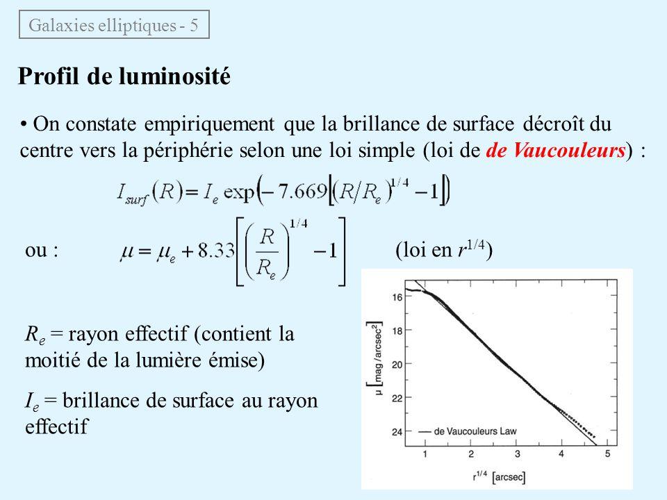 Galaxies elliptiques - 5 • On constate empiriquement que la brillance de surface décroît du centre vers la périphérie selon une loi simple (loi de de
