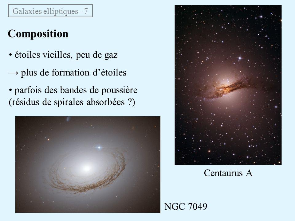 Galaxies elliptiques - 7 • étoiles vieilles, peu de gaz → plus de formation d'étoiles • parfois des bandes de poussière (résidus de spirales absorbées