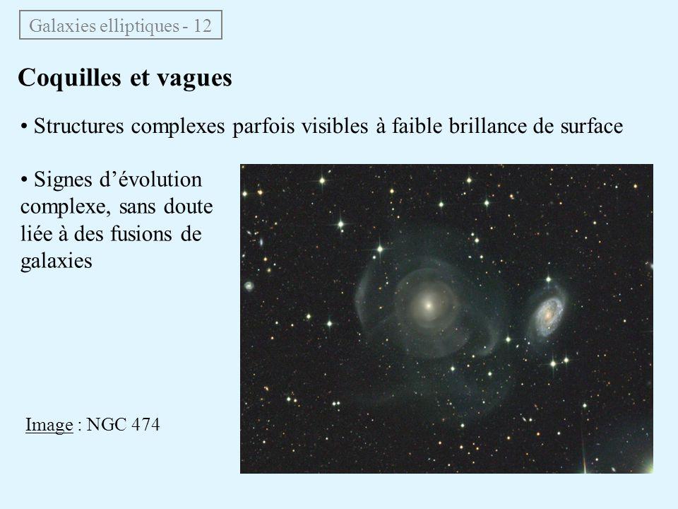 Galaxies elliptiques - 12 • Structures complexes parfois visibles à faible brillance de surface Coquilles et vagues • Signes d'évolution complexe, san