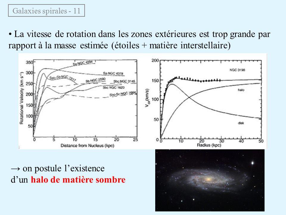 • La vitesse de rotation dans les zones extérieures est trop grande par rapport à la masse estimée (étoiles + matière interstellaire) Galaxies spirale