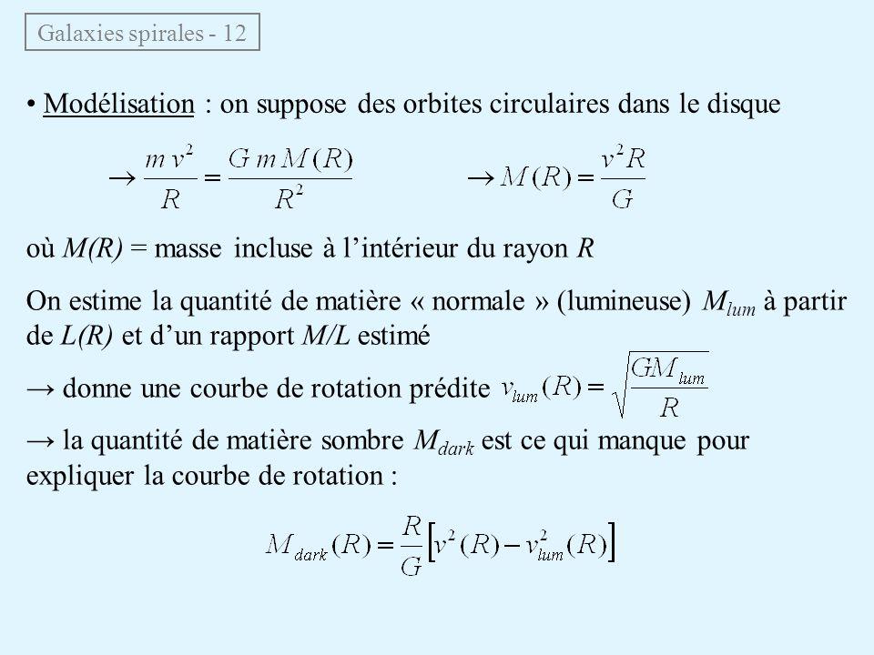 • Modélisation : on suppose des orbites circulaires dans le disque Galaxies spirales - 12 où M(R) = masse incluse à l'intérieur du rayon R On estime l