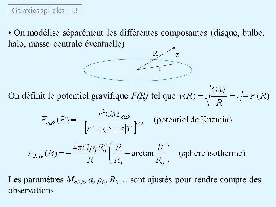 • On modélise séparément les différentes composantes (disque, bulbe, halo, masse centrale éventuelle) Galaxies spirales - 13 R z r On définit le poten