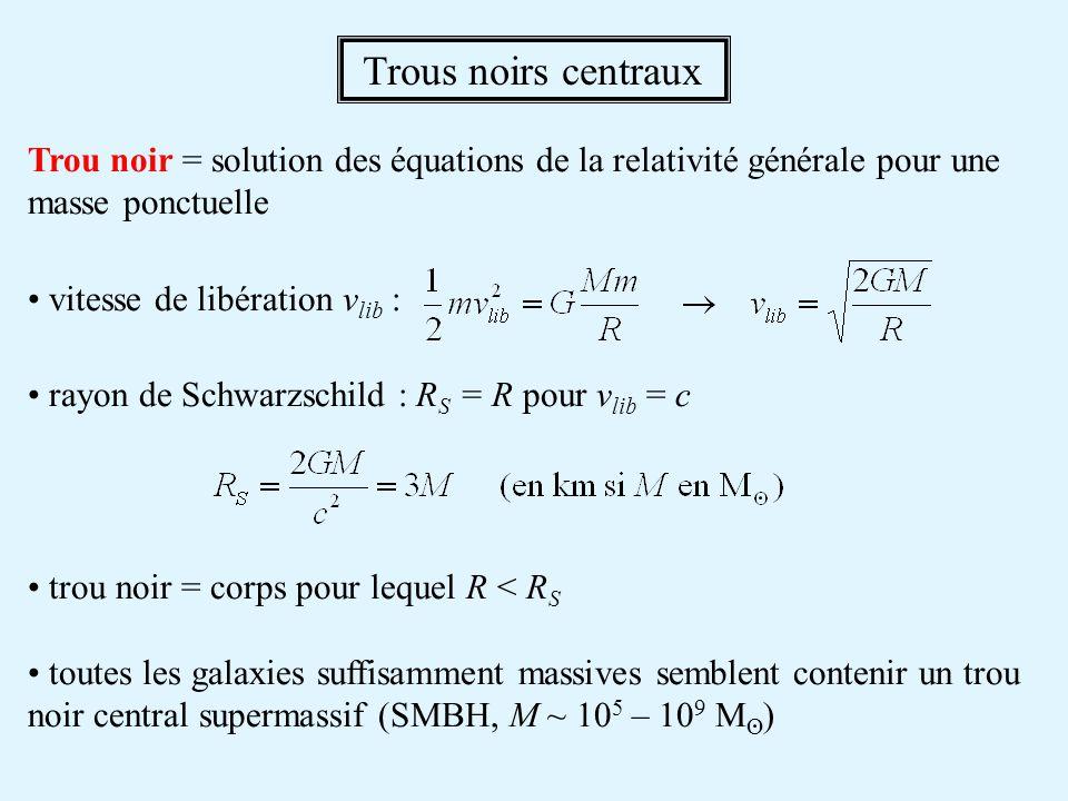 Trous noirs centraux Trou noir = solution des équations de la relativité générale pour une masse ponctuelle • vitesse de libération v lib : • rayon de