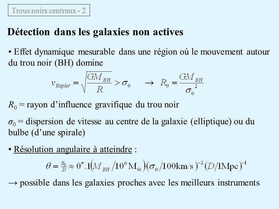 Trous noirs centraux - 2 Détection dans les galaxies non actives • Effet dynamique mesurable dans une région où le mouvement autour du trou noir (BH)