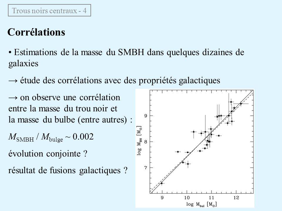 Trous noirs centraux - 4 Corrélations • Estimations de la masse du SMBH dans quelques dizaines de galaxies → étude des corrélations avec des propriété