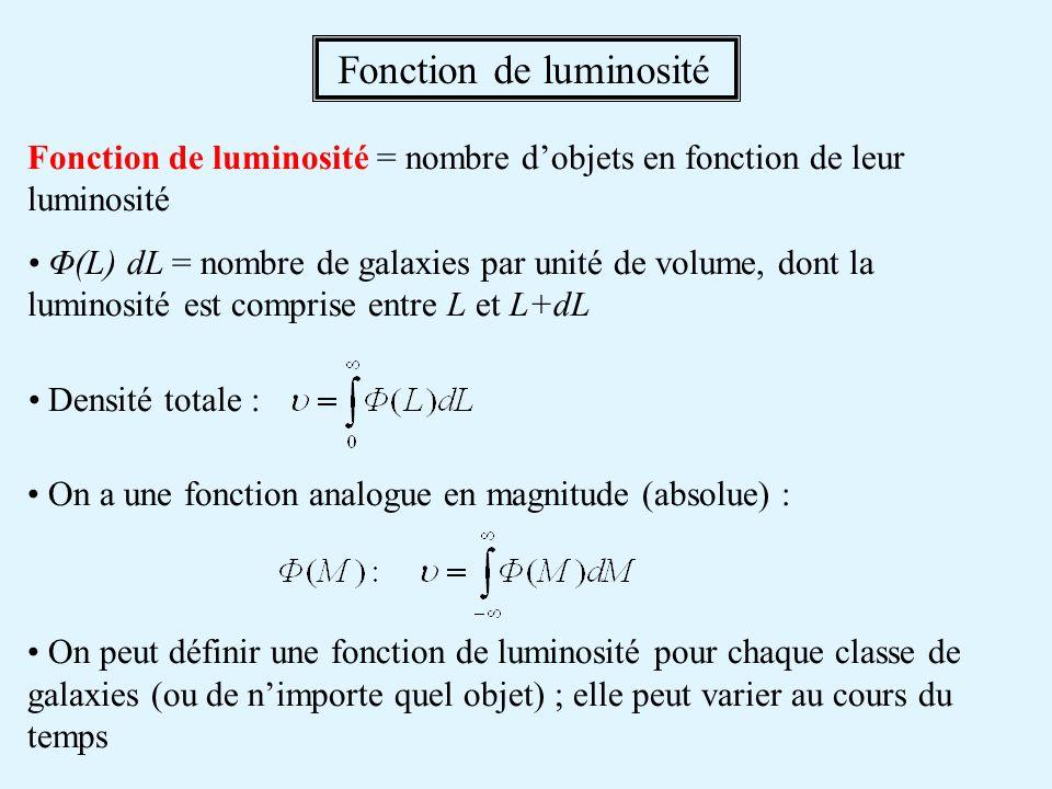 Fonction de luminosité = nombre d'objets en fonction de leur luminosité • Φ(L) dL = nombre de galaxies par unité de volume, dont la luminosité est com