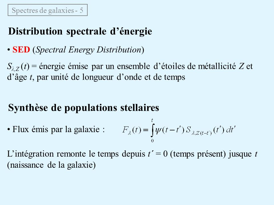 Spectres de galaxies - 5 Distribution spectrale d'énergie • SED (Spectral Energy Distribution) S λ,Z (t) = énergie émise par un ensemble d'étoiles de