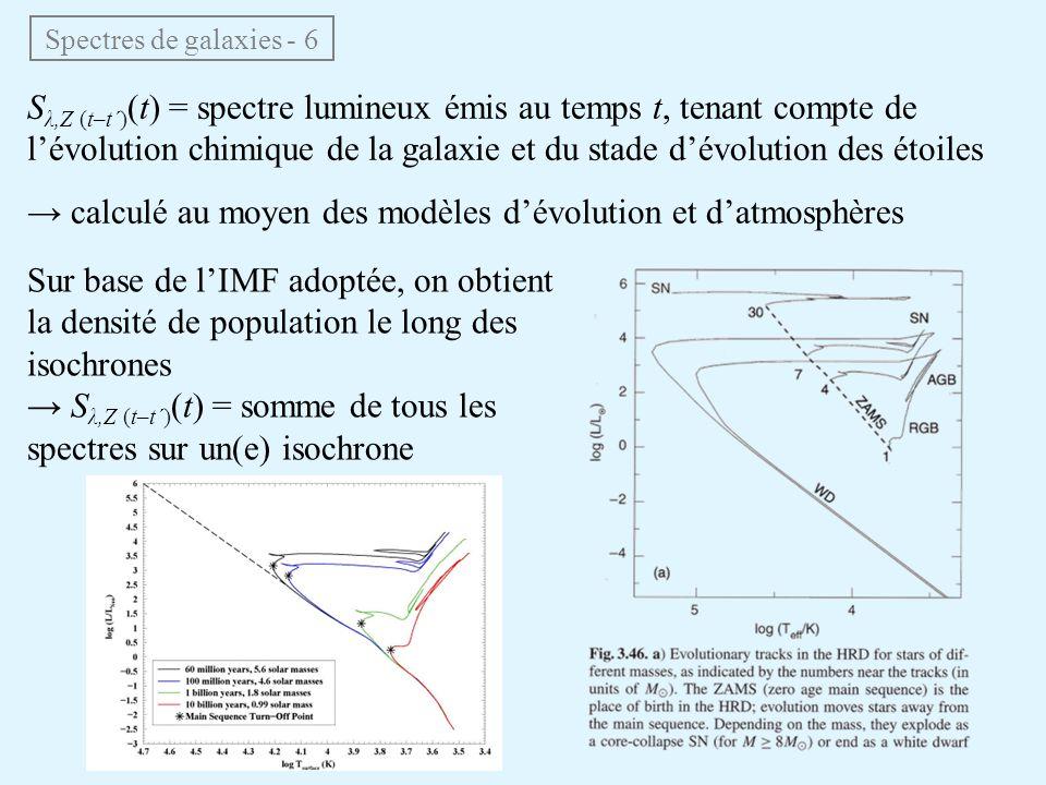 Spectres de galaxies - 6 S λ,Z (t–t΄) (t) = spectre lumineux émis au temps t, tenant compte de l'évolution chimique de la galaxie et du stade d'évolut