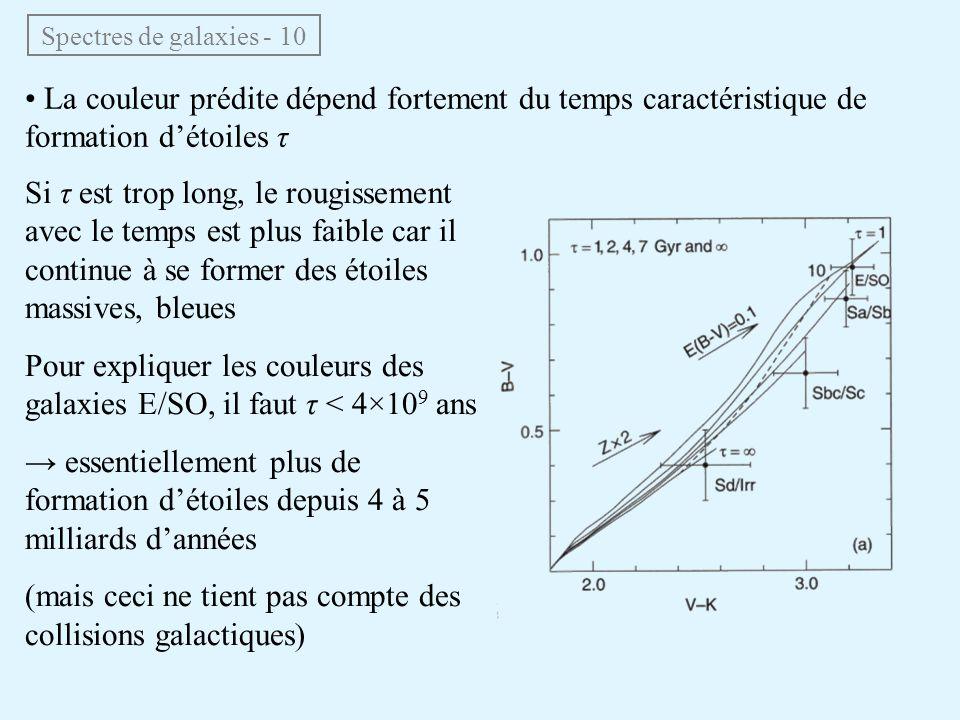 Spectres de galaxies - 10 • La couleur prédite dépend fortement du temps caractéristique de formation d'étoiles τ Si τ est trop long, le rougissement