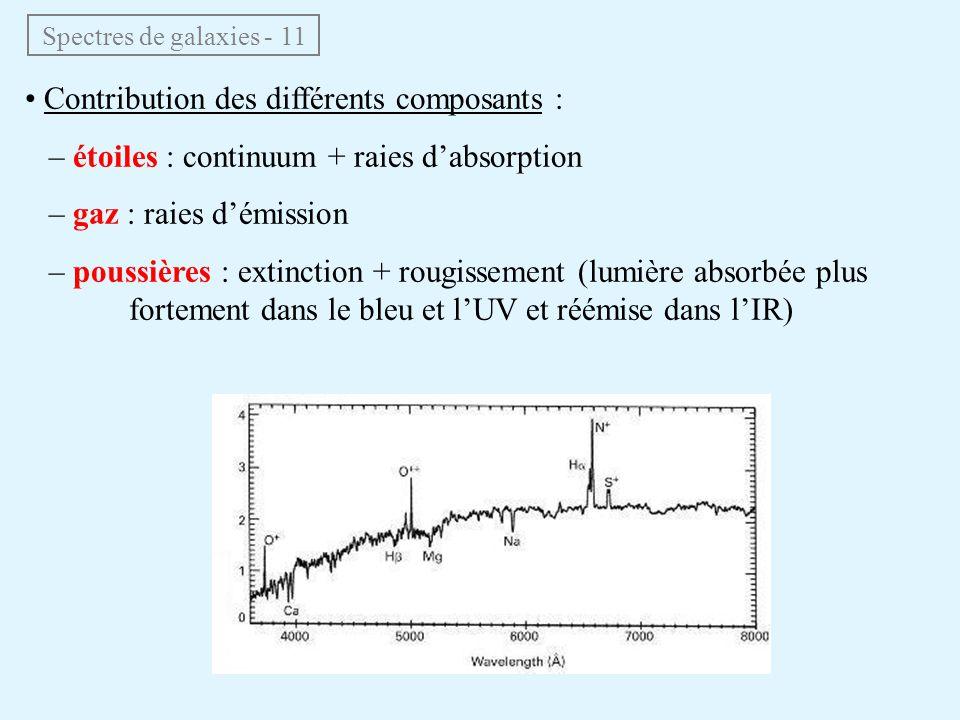 Spectres de galaxies - 11 • Contribution des différents composants : – étoiles : continuum + raies d'absorption – gaz : raies d'émission – poussières
