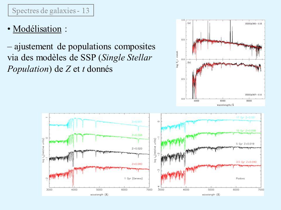 Spectres de galaxies - 13 • Modélisation : – ajustement de populations composites via des modèles de SSP (Single Stellar Population) de Z et t donnés