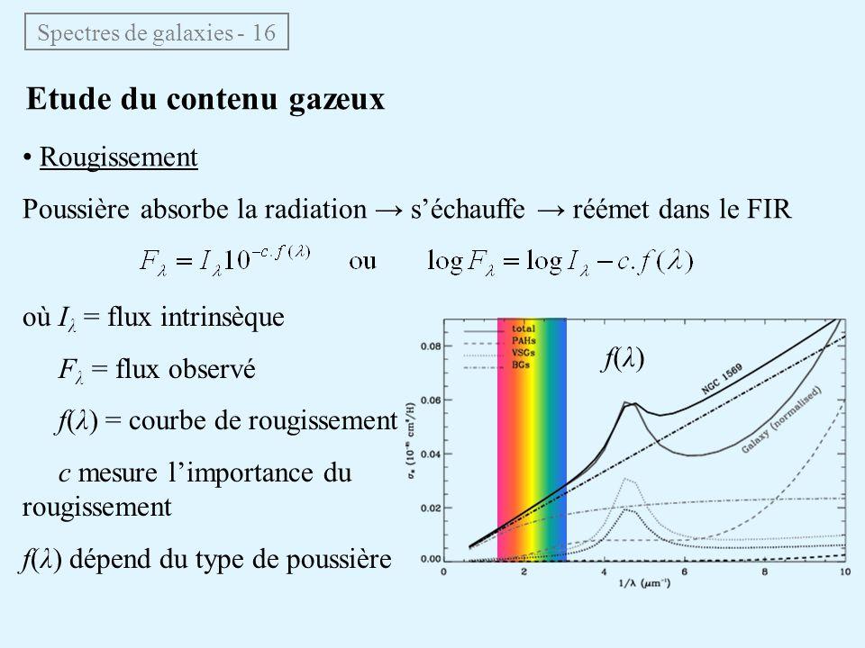 Spectres de galaxies - 16 Etude du contenu gazeux • Rougissement Poussière absorbe la radiation → s'échauffe → réémet dans le FIR où I λ = flux intrin