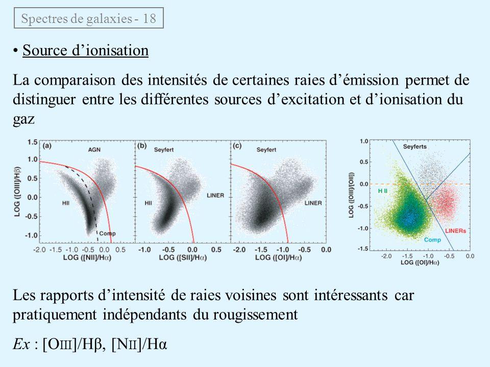 Spectres de galaxies - 18 • Source d'ionisation La comparaison des intensités de certaines raies d'émission permet de distinguer entre les différentes