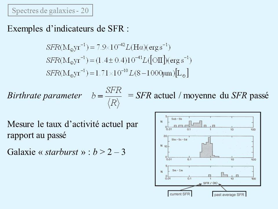 Spectres de galaxies - 20 Exemples d'indicateurs de SFR : Birthrate parameter = SFR actuel / moyenne du SFR passé Mesure le taux d'activité actuel par
