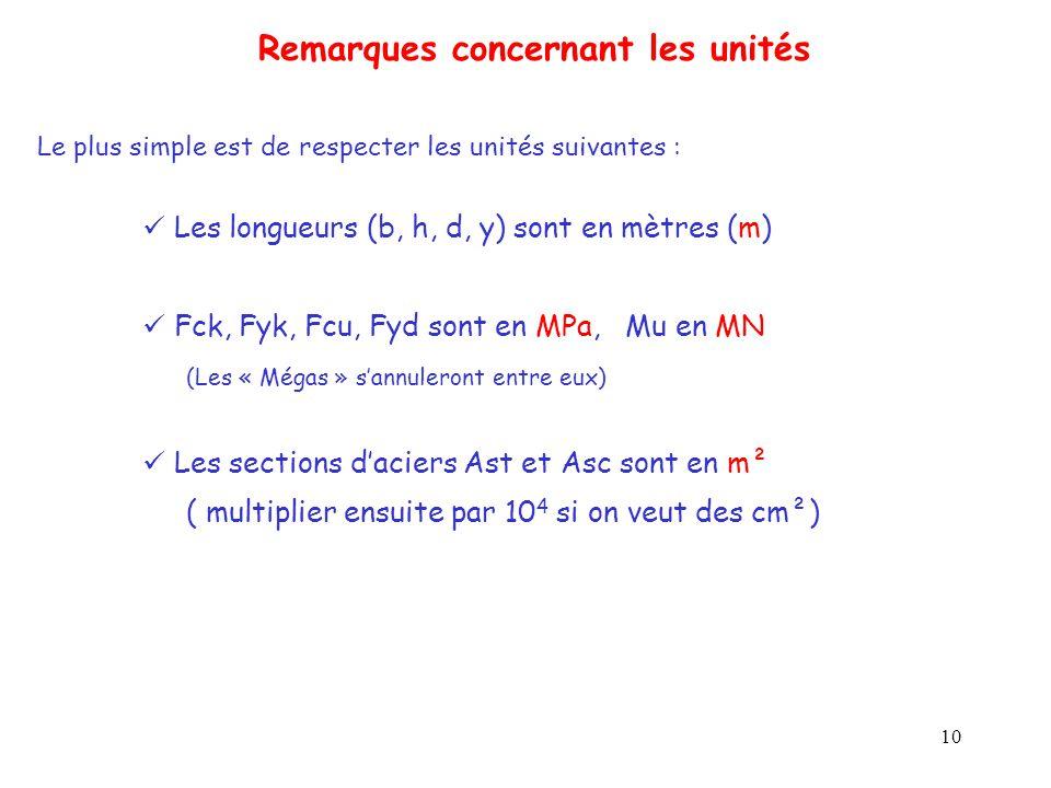 10 Remarques concernant les unités Le plus simple est de respecter les unités suivantes :  Les longueurs (b, h, d, y) sont en mètres (m)  Fck, Fyk,