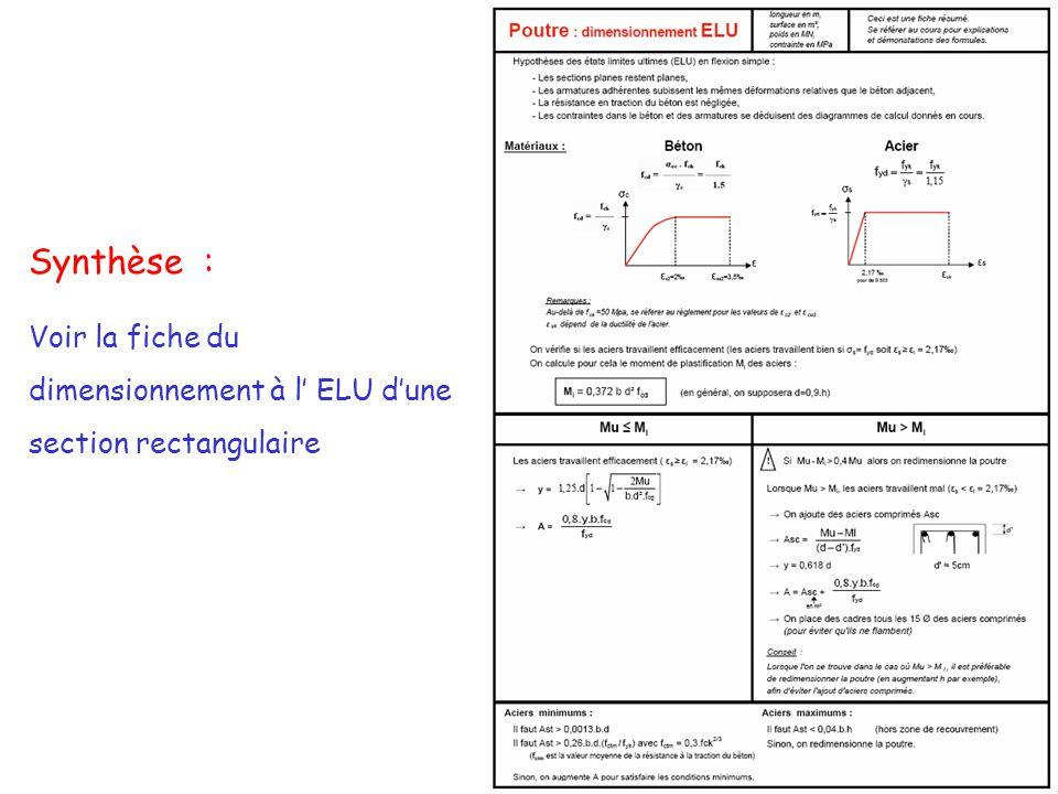 15 Synthèse : Voir la fiche du dimensionnement à l' ELU d'une section rectangulaire