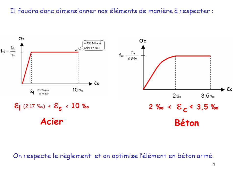 5 Il faudra donc dimensionner nos éléments de manière à respecter :  l (2.17 ‰) <  s < 10 ‰ Acier 2 ‰ <  c < 3,5 ‰ Béton On respecte le règlement e