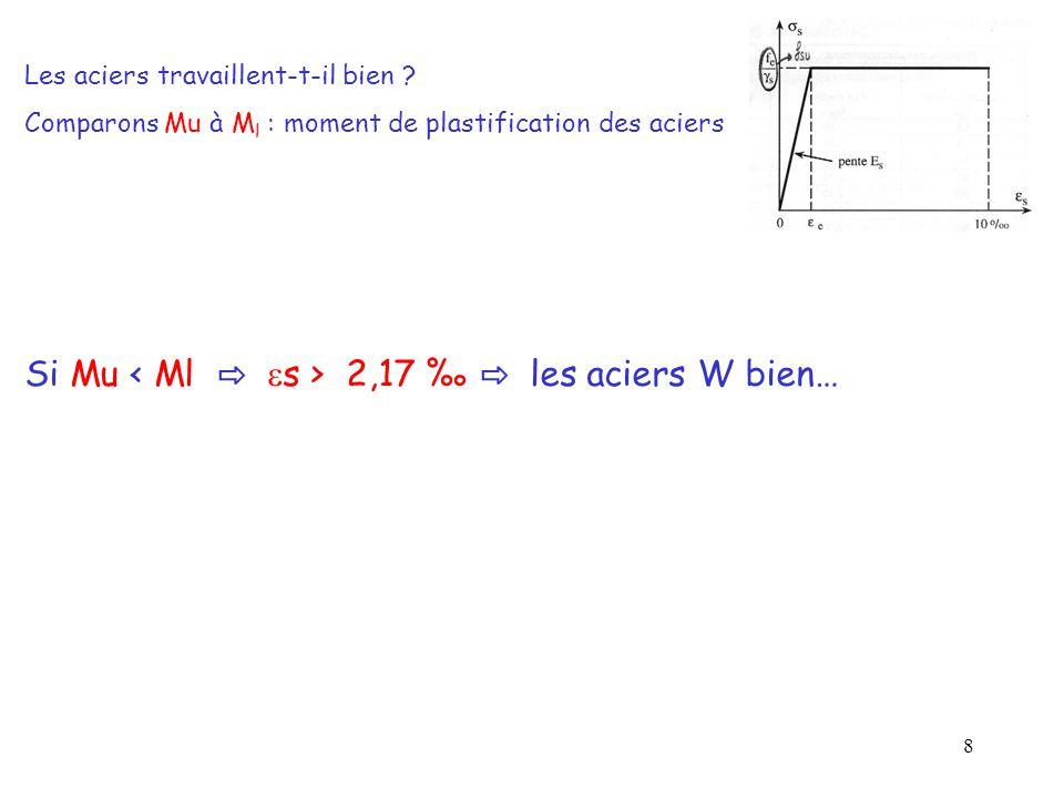 9 2 inconnues ⇨ 2 équations Σ F /x = 0 Σ M t /aciers = 0 f cu d y 0,8y Ast.