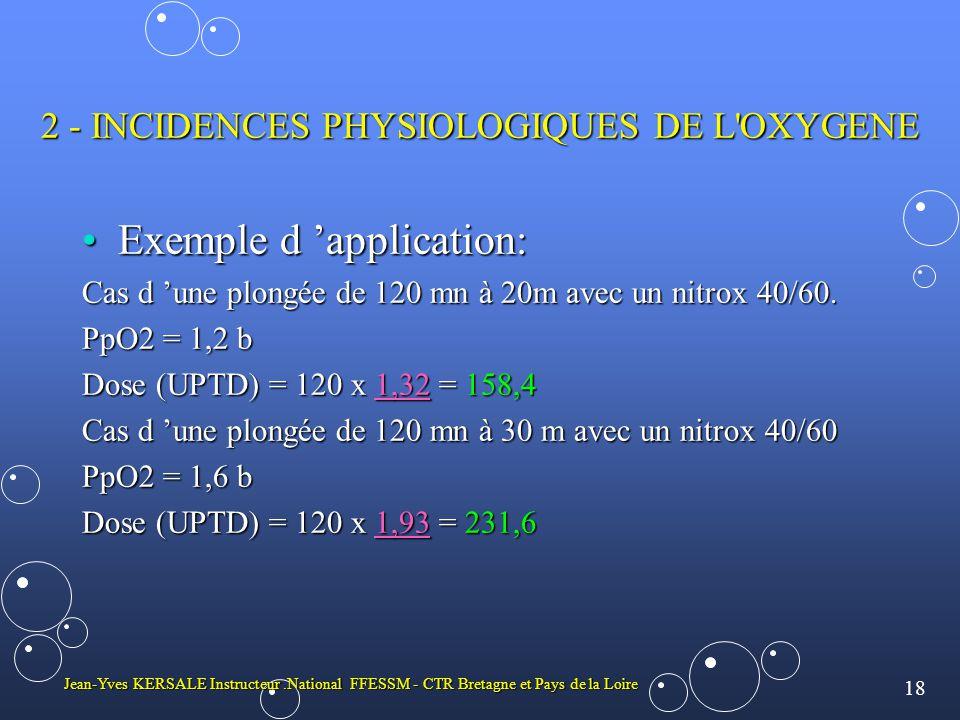 18 Jean-Yves KERSALE Instructeur.National FFESSM - CTR Bretagne et Pays de la Loire 2 - INCIDENCES PHYSIOLOGIQUES DE L OXYGENE •Exemple d 'application: Cas d 'une plongée de 120 mn à 20m avec un nitrox 40/60.