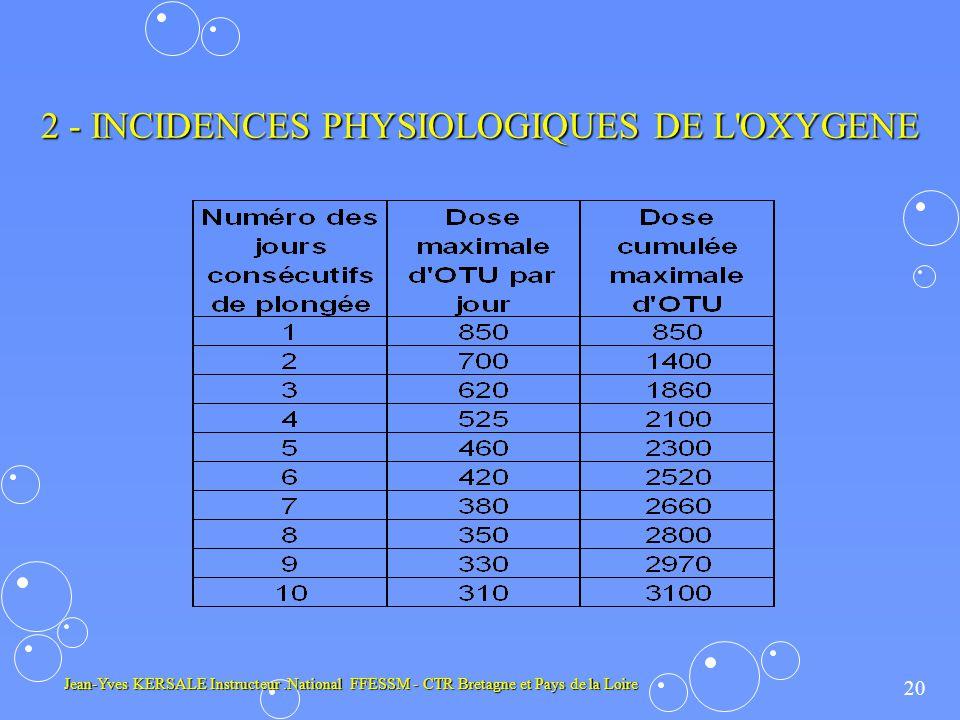 20 Jean-Yves KERSALE Instructeur.National FFESSM - CTR Bretagne et Pays de la Loire 2 - INCIDENCES PHYSIOLOGIQUES DE L OXYGENE