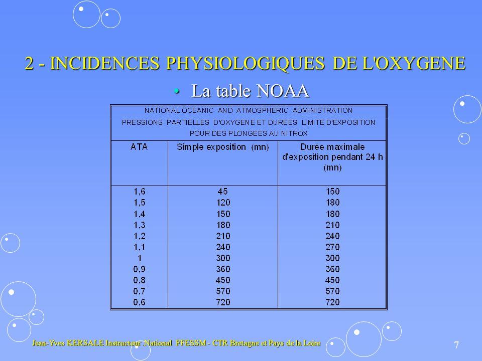 7 Jean-Yves KERSALE Instructeur.National FFESSM - CTR Bretagne et Pays de la Loire 2 - INCIDENCES PHYSIOLOGIQUES DE L OXYGENE •La table NOAA