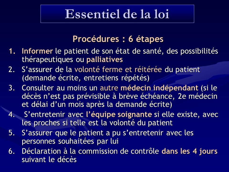 Essentiel de la loi Procédures : 6 étapes Procédures : 6 étapes 1.Informer le patient de son état de santé, des possibilités thérapeutiques ou palliat