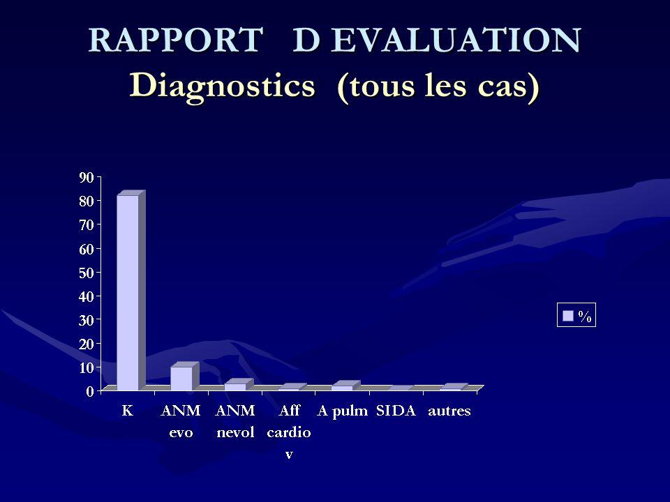 RAPPORT D EVALUATION Diagnostics (tous les cas)