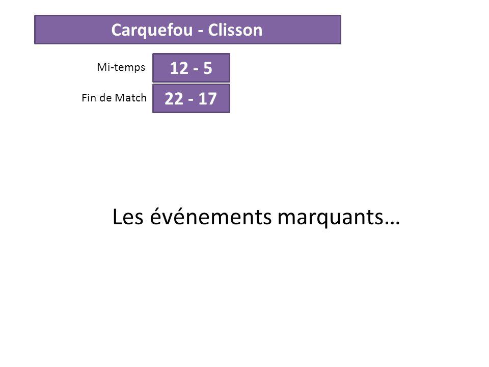 Carquefou - Clisson 12 - 5 Mi-temps 22 - 17 Fin de Match Les événements marquants…