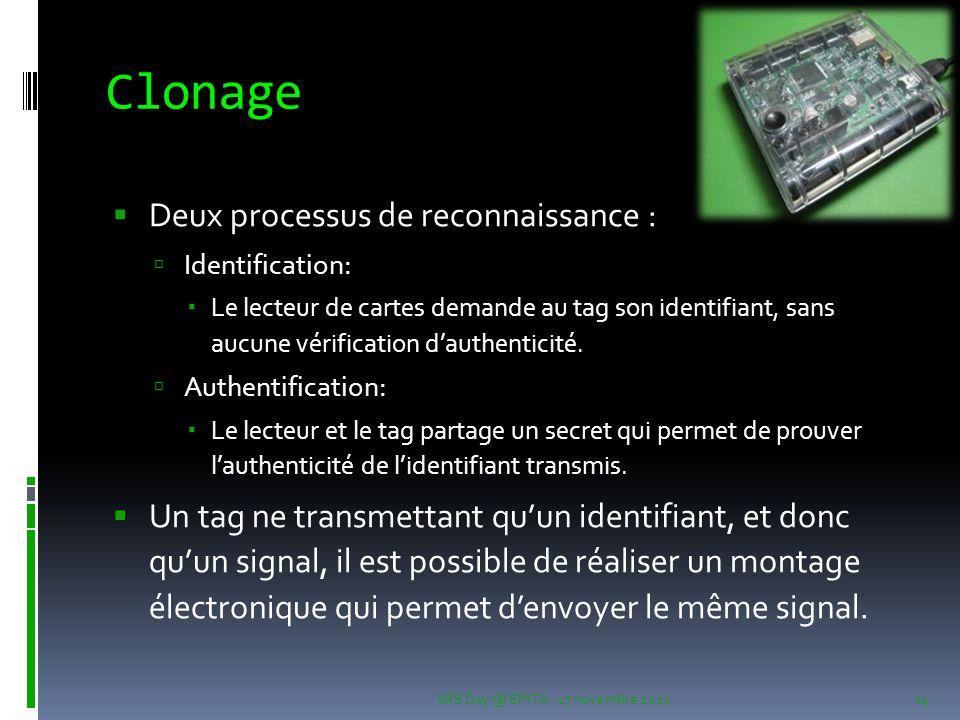 Clonage  Deux processus de reconnaissance :  Identification:  Le lecteur de cartes demande au tag son identifiant, sans aucune vérification d'authe