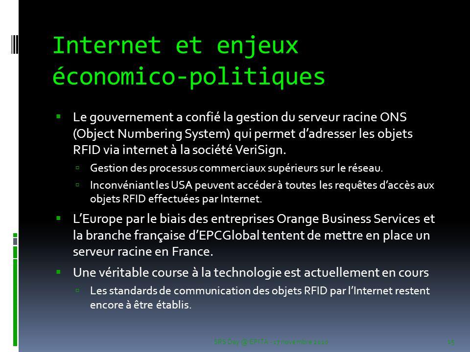 Internet et enjeux économico-politiques  Le gouvernement a confié la gestion du serveur racine ONS (Object Numbering System) qui permet d'adresser le