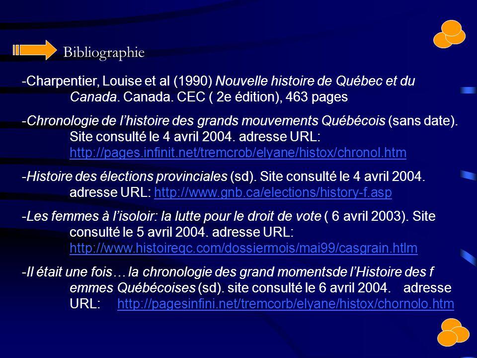 Bibliographie -Charpentier, Louise et al (1990) Nouvelle histoire de Québec et du Canada. Canada. CEC ( 2e édition), 463 pages -Chronologie de l'histo