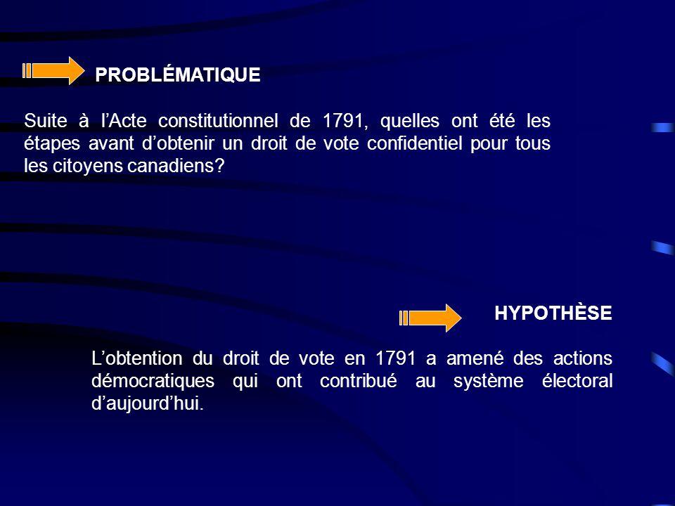 PROBLÉMATIQUE Suite à l'Acte constitutionnel de 1791, quelles ont été les étapes avant d'obtenir un droit de vote confidentiel pour tous les citoyens canadiens.