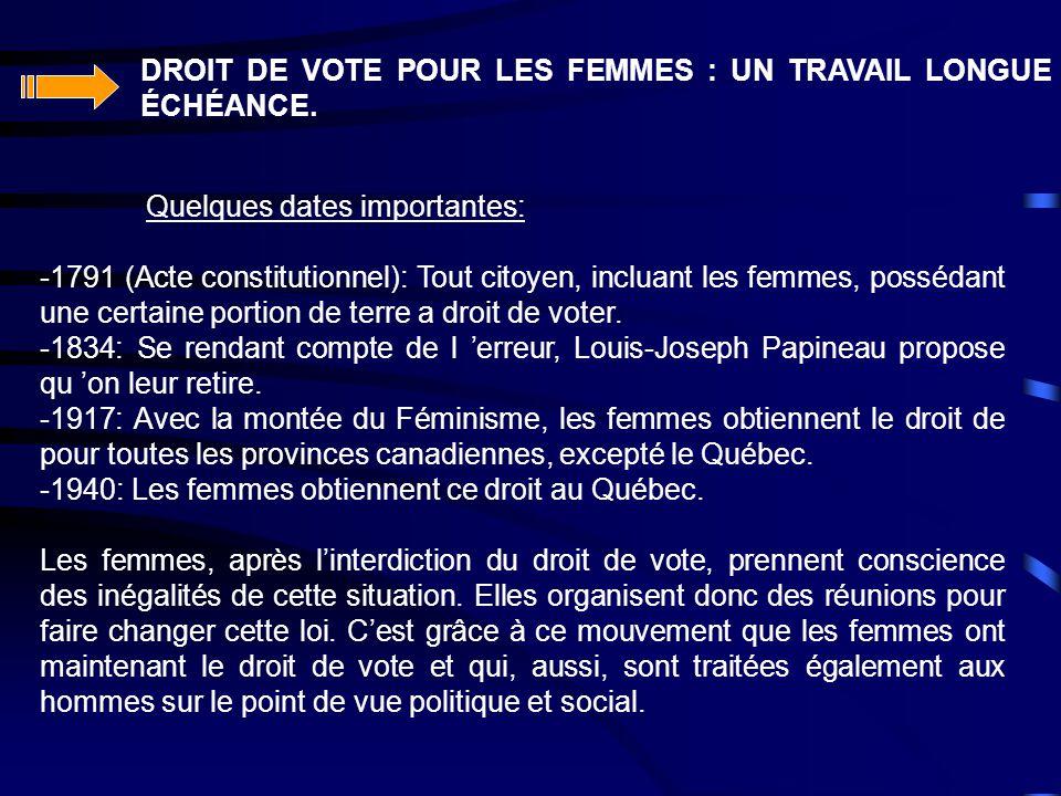 Quelques dates importantes: -1791 (Acte constitutionnel): Tout citoyen, incluant les femmes, possédant une certaine portion de terre a droit de voter.