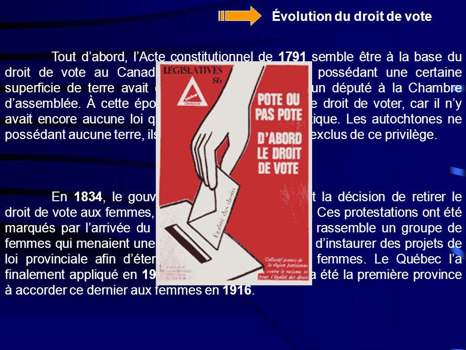 Tout d'abord, l'Acte constitutionnel de 1791 semble être à la base du droit de vote au Canada. Dès lors, tout citoyen possédant une certaine superfici